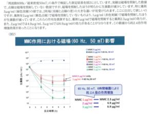 金沢大学柿川准教授のレポートを転機したものです。